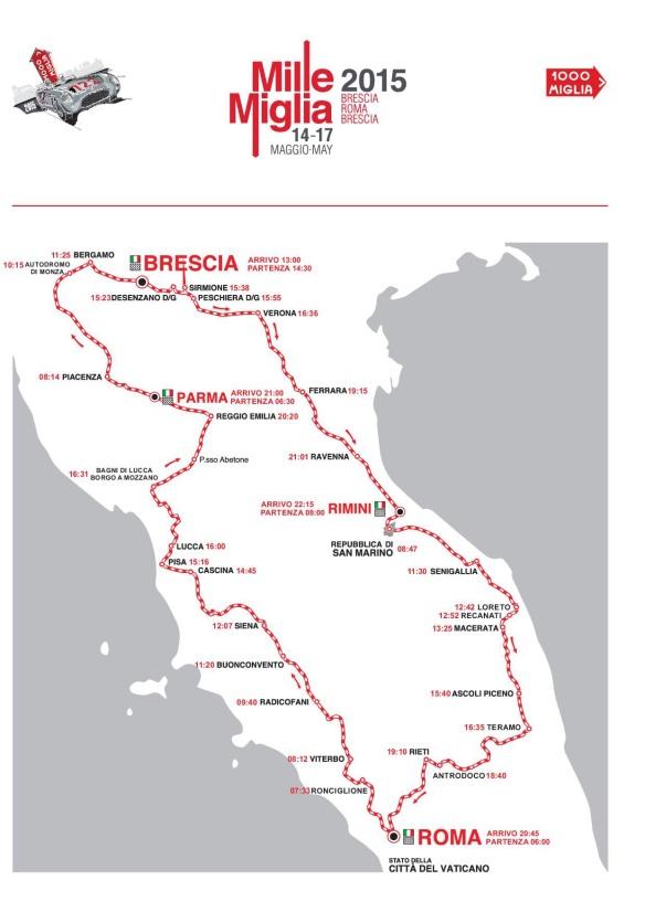 Mille Miglia route